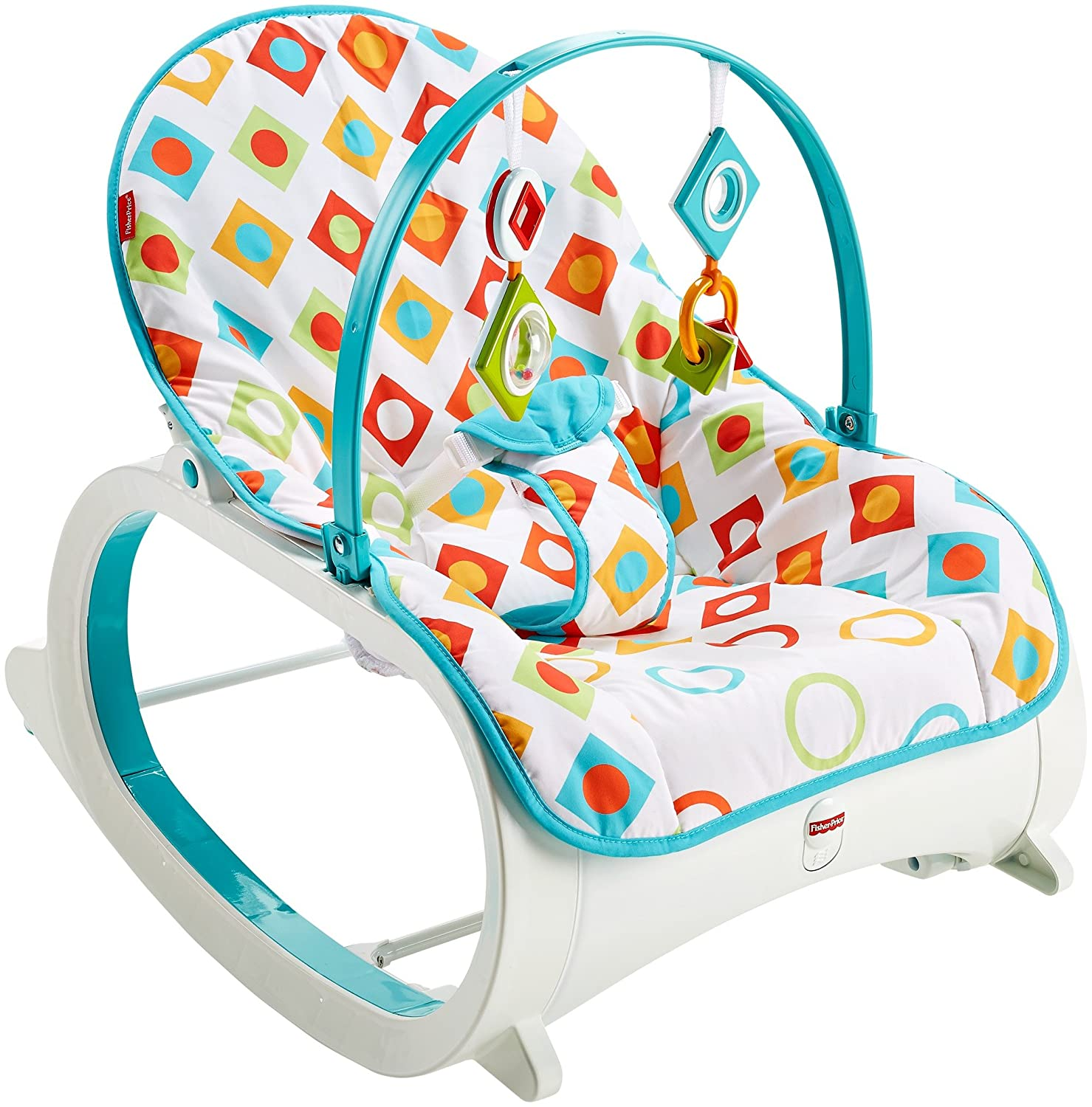 MOST REGISTERED BABY ITEMS