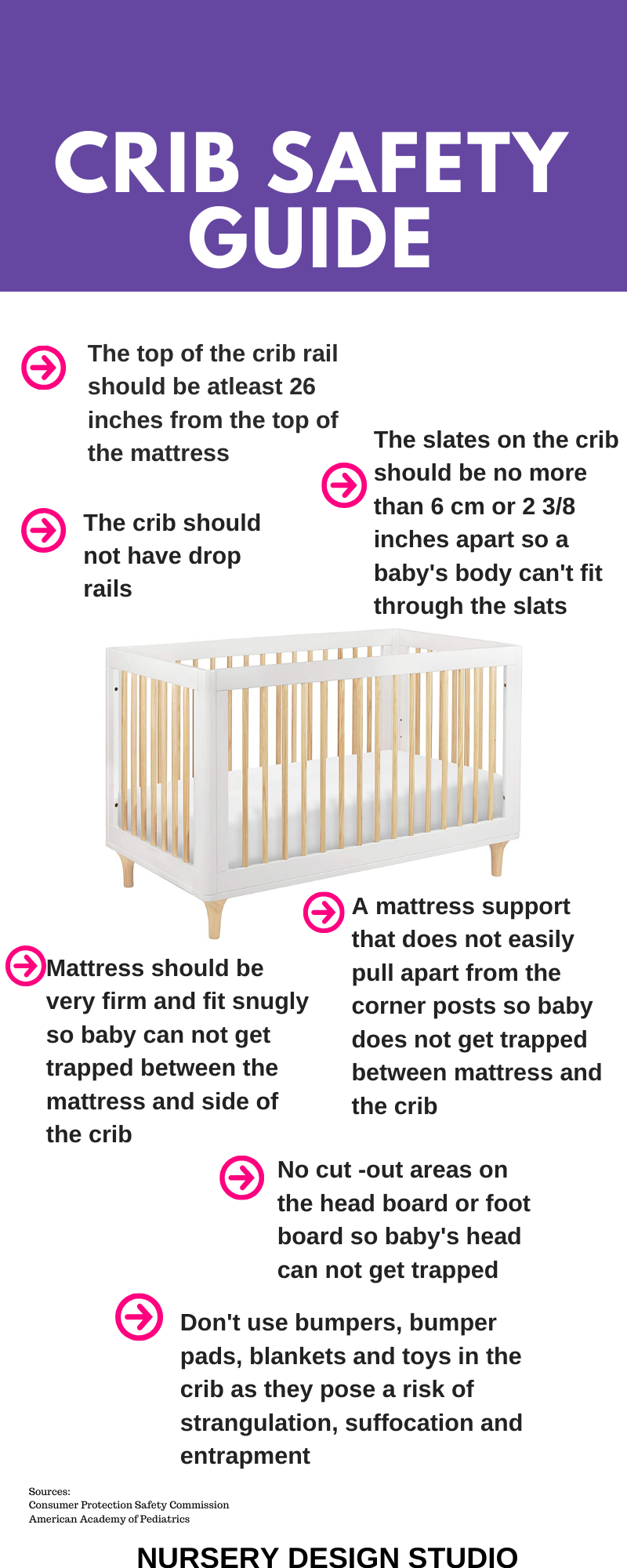 CRIB SAFETY GUIDE