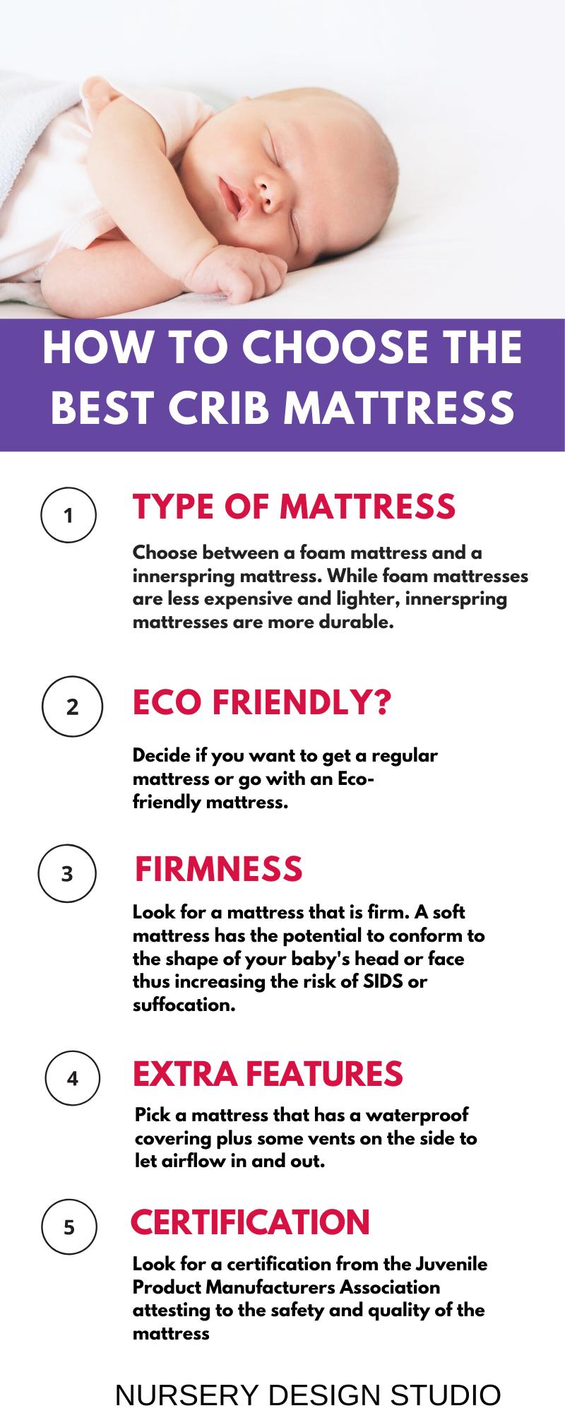 choose a crib mattress